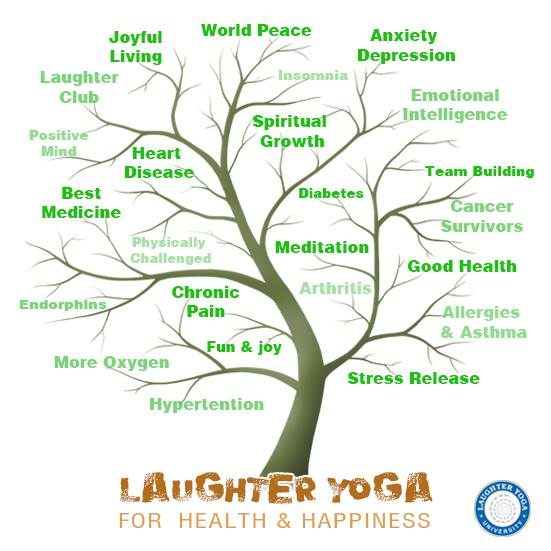 Laughter Tree